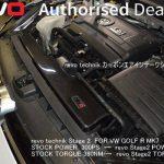 revo technik Stage2 software( VW GOLF7 R )